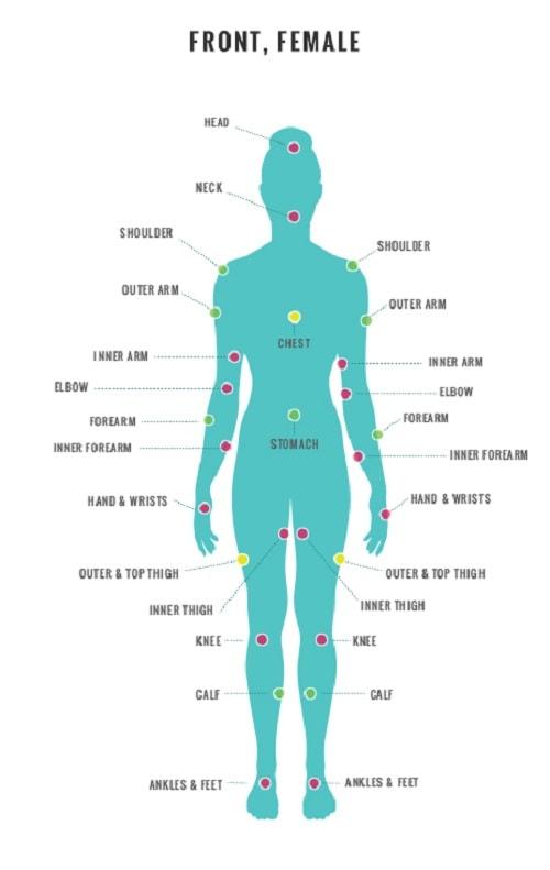tattoo-pain-chart-female
