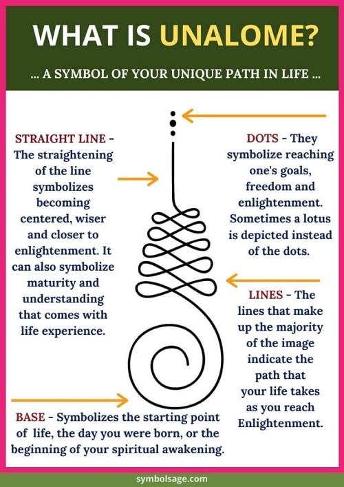 Unalome-symbol-of-Buddhism